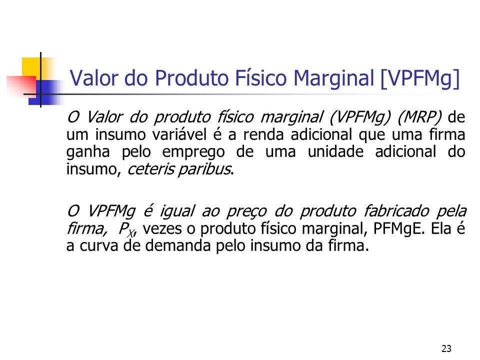 Valor do Produto Físico Marginal [VPFMg]